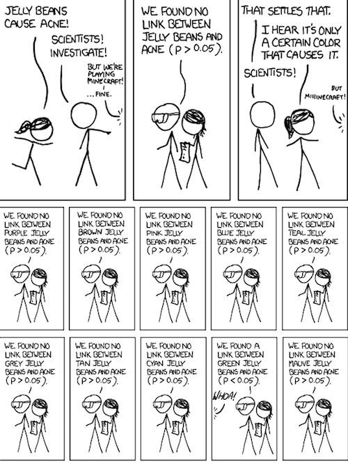 comic showing the dangers of drawing false conclusion based on statistical significance